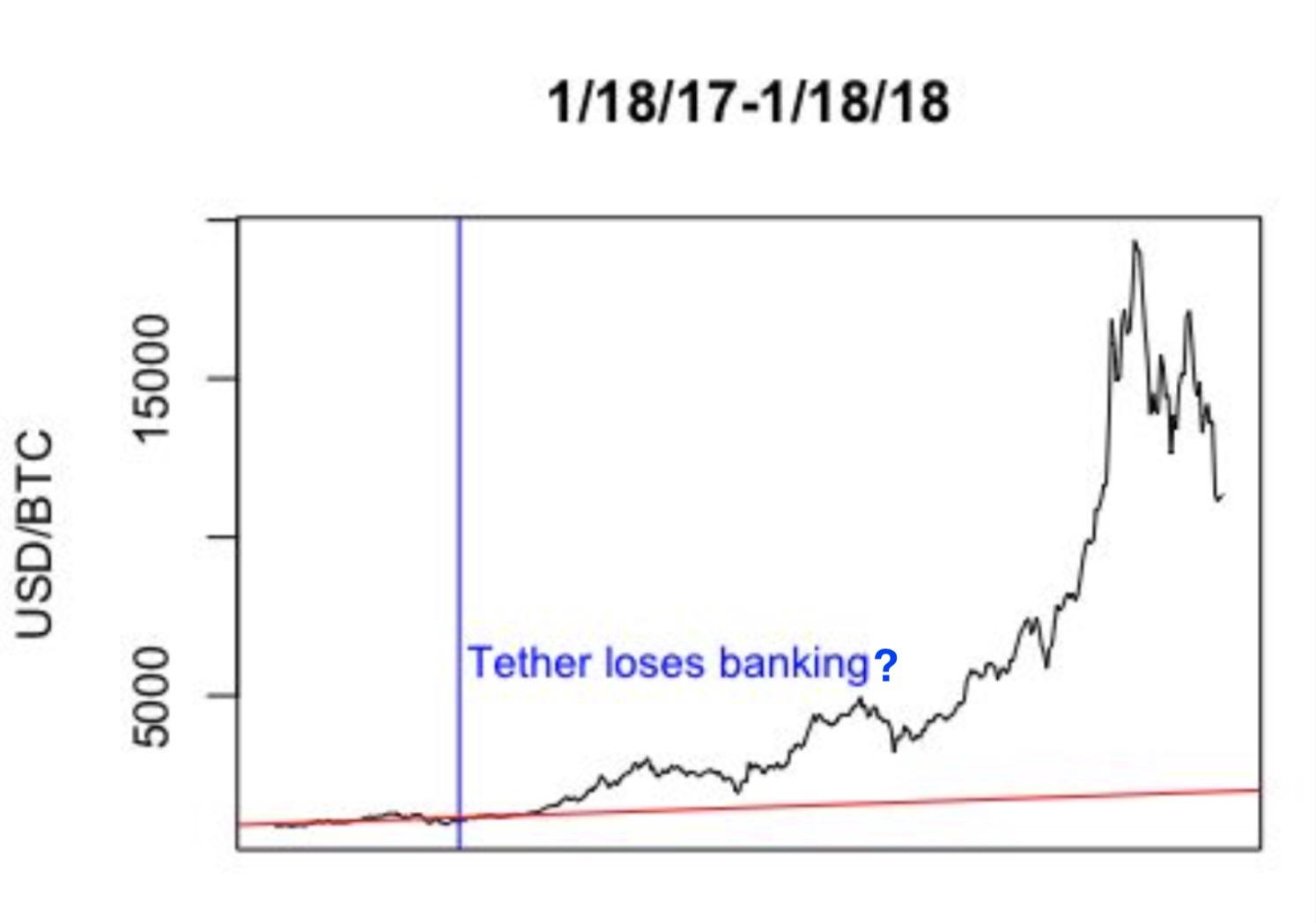 Bitfinex contro l'America - giuseppeverdimaddaloni.it